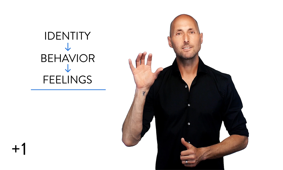 Identity → Behaviors → Feelings