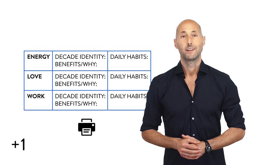 Big 3: Decade View + Core Habits