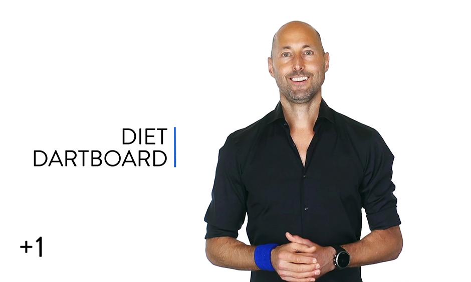 Your Diet Dartboard